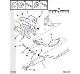 Commande de réglage / sélecteur de hauteur